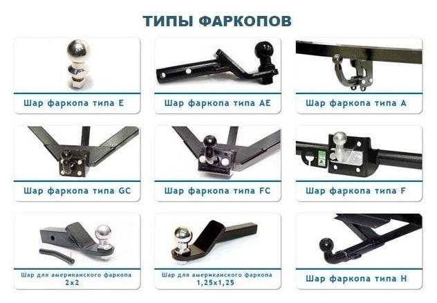 Прицепное устройство для прицепа: фаркоп